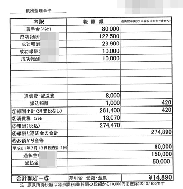 債務整理費用 請求書